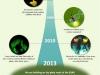 glowingplants-designengine1