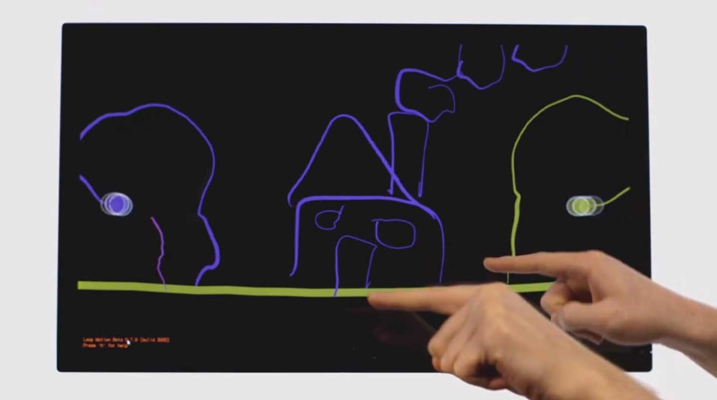 Leap motion the future is now