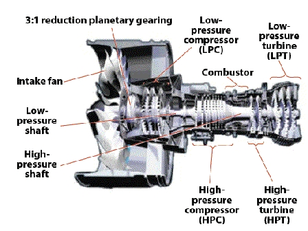 Engine Turbo Diagram on honda unveils 2014 v6 twin turbo indycar engine