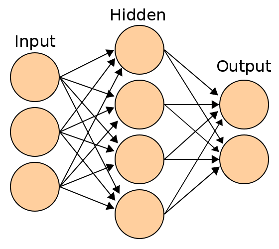 Neural Network Diagram