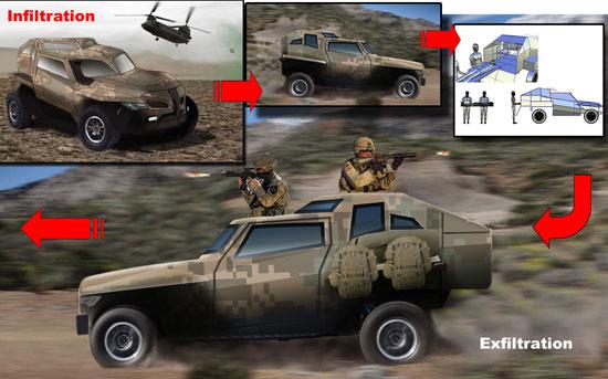 x2cv  u2013 high speed military vehicle  u2013 design engine