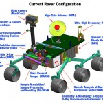 The Creative and Business Lessons of the Mars Rover