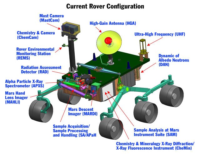 what was the design for the mars rover - photo #1