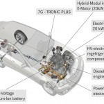 Mercedes E300 (True) Diesel/Electric Hybrid powertrain
