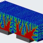 Design for Additive Manufacturing with CREO