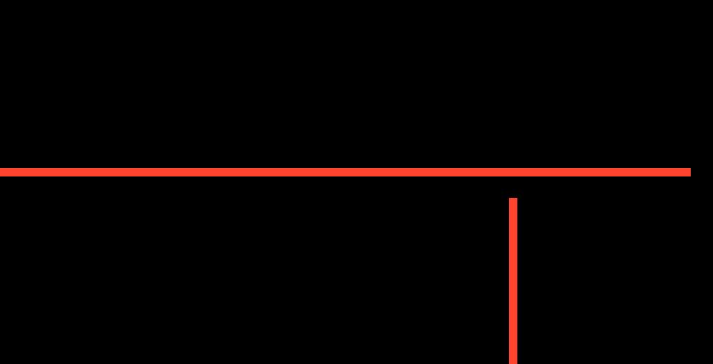 NeoCon Interior Design